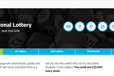 Solent Students' Union Lottery